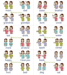 Baby Sign Language Chart (self-print version) The printable baby sign language chart helps you learn the basic signs so that you can in turn teach your baby. The free baby sign language chart is… Baby Sign Language More, Sign Language Phrases, Sign Language Alphabet, British Sign Language, Learn Sign Language, Sign Language For Toddlers, Teaching Baby Sign Language, Foreign Language, Baby Language