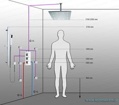 Billedresultat for wysokość baterii w prysznicu Bathroom Layout Plans, Bathroom Design Layout, Bathroom Design Luxury, Home Design Plans, Home Interior Design, Behindertengerechtes Bad, Bathroom Dimensions, Plumbing Installation, Backyard Storage