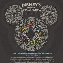Disney's Empire of Companies Infographic