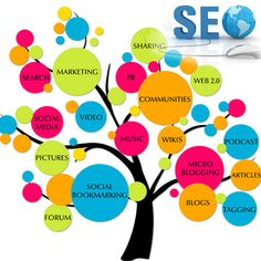 WE are a indian based digital marketing comapny. If you are looking for Affordable SEO Services for your business website, then contact with us. Contact Number: +918506000582 Email- info@seosmo.net