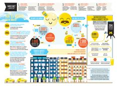 An infographic project of 6 pages made to promote the inauguration of the old Moritz factory in Barcelona Beer Infographic, Web Design, Graphic Design, Book Layout, Data Visualization, Childrens Books, Social Media, Coco, Whiskey