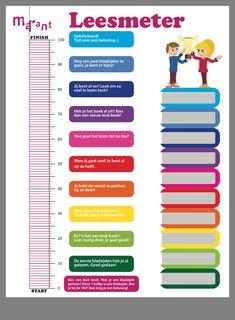 Learn Dutch, Little King, School Tool, Math For Kids, School Classroom, Kids Education, First Grade, School Projects, Excercise