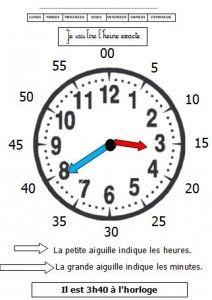 Mathématiques CE1   BLOG de Monsieur Mathieu GS CP CE1 CE2 CM1   Page 4 Am Or Pm, French Resources, Learning Time, How To Know, Elementary Schools, Clock, Mars, Archive, Languages