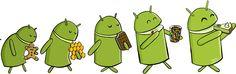 The life of Mr. Android.  Yum yum yum!