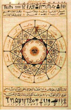 Alchemical symbols in Kitab al-Aqalim by Abu 'l-Qasim al-'Iraqi inspired by Egyptian hieroglyphs in British Library in London