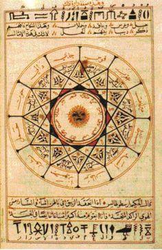 Google Image Result for http://www.alchemywebsite.com/images/Arabic_alchemy_Kitab_al-Aqalim2.JPG