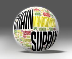 The importance of supply chain risk management !!
