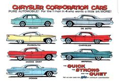 1960 Chrysler, DeSoto, Dodge and Plymouth models Alfa Romeo, Chrysler Cars, Chrysler Vehicles, Chrysler New Yorker, Chrysler Imperial, Car Advertising, Old Ads, Amazing Cars, Plymouth