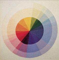 Bridget Riley: Interpretation of Seurat's colour wheel