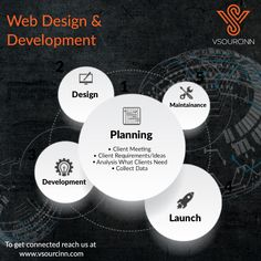 VSourcinn is a Business process Management and Outsourcing Company based in Bangalore,India. We serve small to large business firms across the world. Team Bonding, Business Goals, Facebook Instagram, Design Development, Digital Marketing, Web Design, Product Launch, Social Media, Events