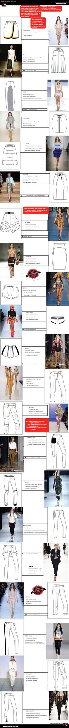 Flats drawn of runway looks from ModaCable.com