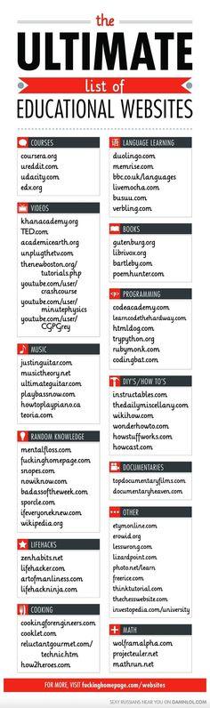 Great list of educational websites