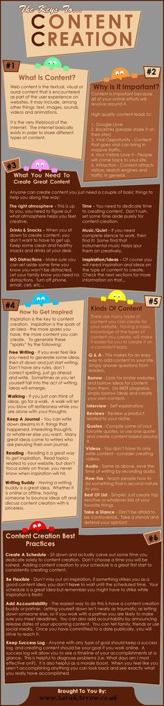 The keys to content creation #infographic Blog posts that I like :) http://www.saraharrow.co.uk/?p=2580