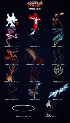 List of Angels in order of apparition. Neon Genesis Evangelion (1995-1996) - Hideaki Anno