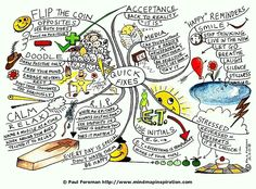 The Quick Fixes to Negative Emotions mind map created by Paul Foreman will help you to shine a light of awareness on your thoughts and break any potential spirals of negativity. The mind map breaks down how you can tackle your inner struggles and temporary mood fluctuations and offers some practical tips to help you combat negative emotions.