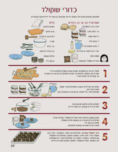 """אחרי 35 שנים שבהן ליווה בערך כל מטבח בישראל והכניס לשפה צירופים כמו """"משה בתיבה"""" - ספר הבישול האלמותי """"ילדים מבשלים"""" יוצא במהדורה חדשה ומותאמת לזמננו. קבלו טעימה"""