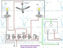 manual changeover switch wiring diagram for portable generator or rh pinterest com Basic Electric Circuit Diagram AFCI Circuit Bedroom Wiring-Diagram