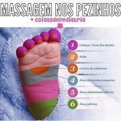 Mamães, vocês sabiam que os bebês adoram massagem nos pezinhos?! Ela acalma e traz benefícios a ele. Vejam os pontos do corpo que podem ser massageados através dos pés. Inclusive em caso de cólicas podemos tentar o toque nos pezinhos para acalmar o bebê. Façam o teste e comentem aqui! Beijos!! #coisasdepediatria #bebê #baby #massagem Mais