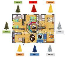 Mapa Bagua o Pakua para árboles de navidad -  es una buena herramienta para potenciar el elemento que deseemos según el área de nuestra vivienda o negocio en el que lo situemos. http://infengshui.es/feng-shui-y-la-navidad-elegir-el-arbol-de-navidad/