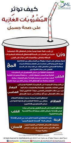 انفوجرافيك | لماذا يجب عليك الابتعاد فورا عن المشروبات الغازية؟ | انفوجرافيك طبية | كل يوم معلومة طبية