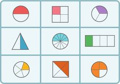 A useful guide to fractions for parents whose children have been (or about to be) introduced to fractions. Find out how you can support your child when they need a bit of extra help with fractions. Teaching Fractions, Math Fractions, Teaching Math, Core Learning, Learning Objectives, Fraction Wall, Introduction To Fractions, Math Stem, How To Teach Kids