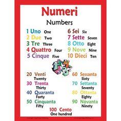 Numeri (Numbers )