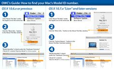Apple MacBook Model Selector Guide for Memory (Ram) and Hard Drive Upgrade options