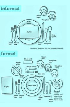 How to set a table both formally and informally eindecken ? How to set a table both formally and informally eindecken ? Dresser La Table, Dining Etiquette, Etiquette Dinner, Table Setting Etiquette, Etiquette And Manners, Table Manners, Decoration Table, Place Settings, Formal Table Settings