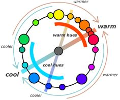Warm & Cool Color Perception  There are warm & cool tendencies to most pigments.