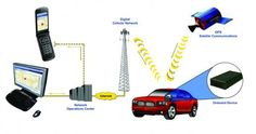 Online Vehicle Tracking:--Online Vehicle Tracking System in India - Connect My World offers GPS based Vehicle Tracking System, it provides accurate location of your vehicle, Speed Check, SMS/Email Alerts. Place Your Order Now!http://www.connectmyworld.in/online-vehicle-tracking-system