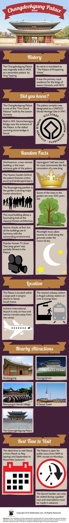 Changdeokgung Palace Infographic