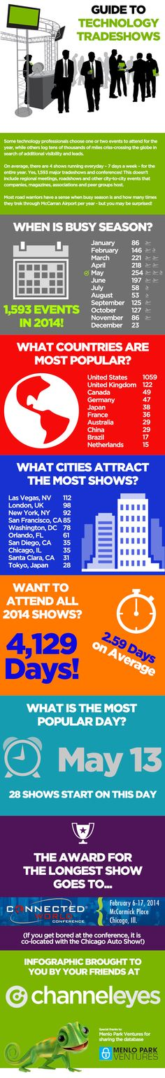 2014 Trade Show Infographic