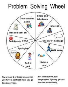 """If you buy a wooden prize wheel from a site like Oriental Trading, you can use these (or create your own) and cut them out and put them the wheel. The kids LOVE to spin the wheel and discuss the techniques and try them... it's a great way to model/practice problem-solving skills. Just watch for the kiddos who """"create"""" a problem just so they can come spin your wheel!"""
