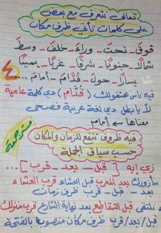 Arabic Language, Learning Arabic, Islamic Pictures, Arabic Words, Comprehension, English, Teaching, School, Kids