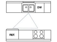 Kitchen 6 Refrigerator Diswasher Stove Pararel Type 1st Fundamental Kitchen's Concept: Triangle Layout Areas