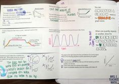 Interpreting Graphs, Sketching Graphs, and Relating Graphs to Situations Foldable for Algebra 1 Algebra Interactive Notebooks, Maths Algebra, Calculus, Secondary Math, Secondary Resources, 8th Grade Math, Math Class, Teaching Math, Teaching Ideas