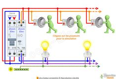 Schéma électrique du télérupteur bipolaire