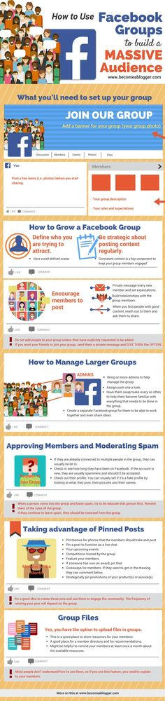 How to Use Facebook Groups to Build a Massive Audience [Infographic]