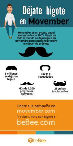 Qué es Movember #infografía