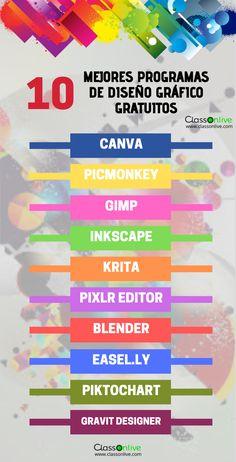 High School Life, Life Hacks For School, School Study Tips, Cv Photoshop, Digital Marketing Strategy, Content Marketing, Bullet Journal School, Graphic Design Tips, School Notes