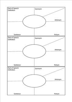 vocabulary graphic organizer templates - school of fisher frayer model for interactive notebooks