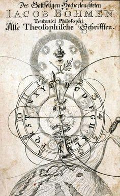 Theosophia Revelata by Jacob Boehme, (1730). Alchemy