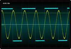 Oscilloscope with level triggering. Exceed or deceed of trigger level with determine position of X axis, and data series attached to it. Ui Framework, Automotive Engineering, Exceed, Data Visualization, Software Development, Charts, Neon Signs, Graphics
