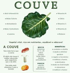 Benefícios da couve para sua saúde! Healthy Food List, Healthy Weight, Healthy Tips, Healthy Eating, Healthy Recipes, Seasonal Allergy Symptoms, Seasonal Allergies, Nutrition Program, Nutrition Plans