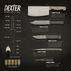 Guide To Dexter's Knives
