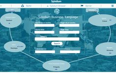 #BusinessLanguage www.Sylodium.com