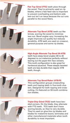 Woodworking Projects Birdhouse Learn more about the essential table saw blades you need to have as a woodworker. Projects Birdhouse Learn more about the essential table saw blades you need to have as a woodworker.
