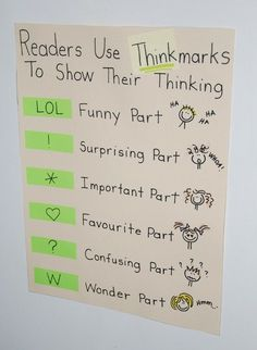 Creative Tuesday #5 ~ Think Marks as seen on Second Grade Squad www.secondgradesquad.com