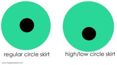 Circle Skirt   Dip Dyed Spring Skirt (Sewing Tutorial) - girl. Inspired.