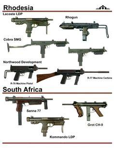 Armamento y origen